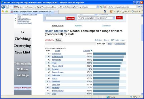 alcohol consumption by state