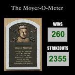 moyerometer