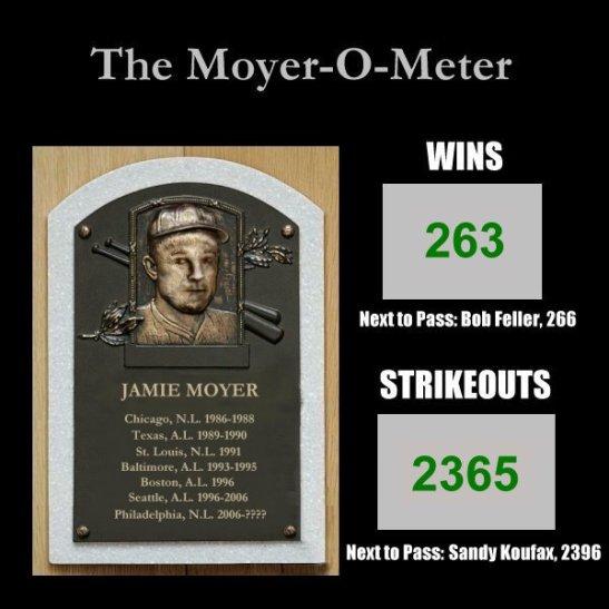 moyerometer 051410
