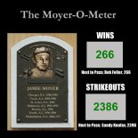moyerometer 062410