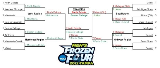 2012 frozen four final bracket