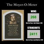 moyerometer 041812