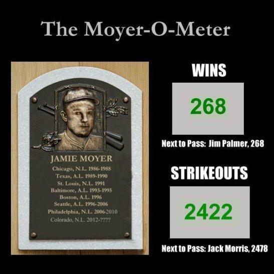 moyerometer 050612
