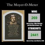 moyerometer 052812
