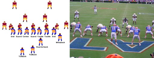 tebow single wing offense