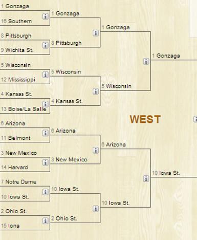 west region 2013