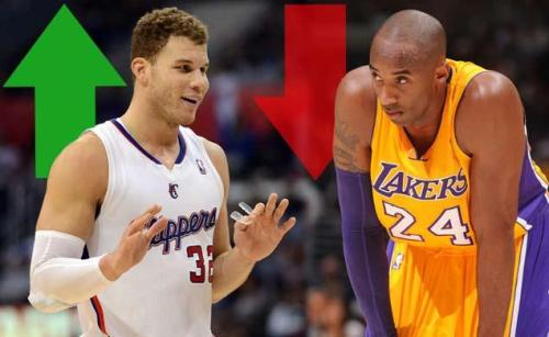 LA clippers up LA lakers down