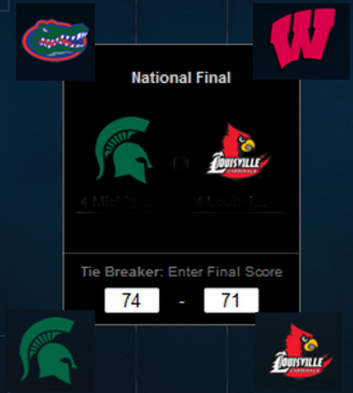 NCAA Tournament Final Four 2014