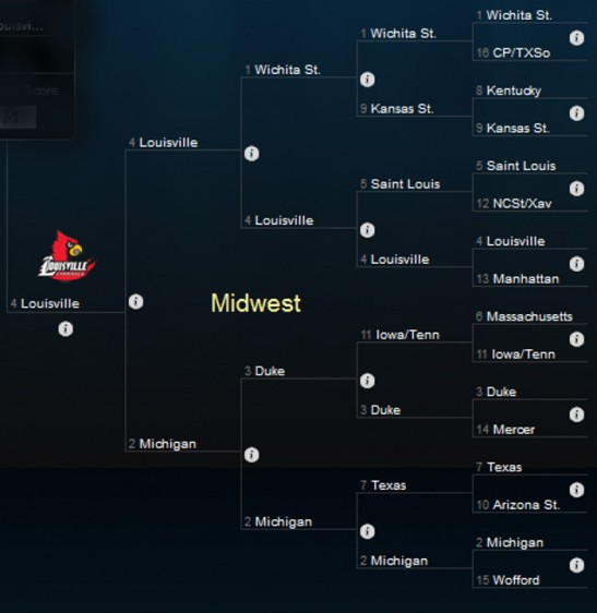 NCAA Tournament Midwest Region 2014