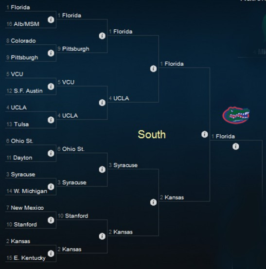 NCAA Tournament South Region 2014