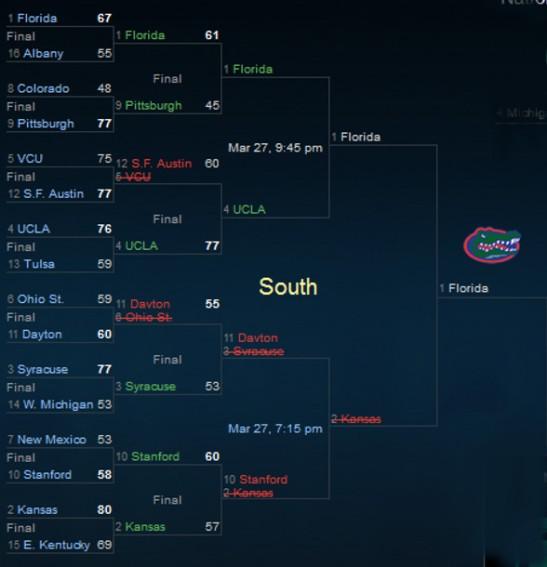 NCAA Tournament South Sweet 16 2014