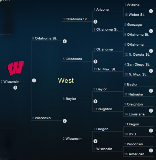 NCAA Tournament West Region 2014