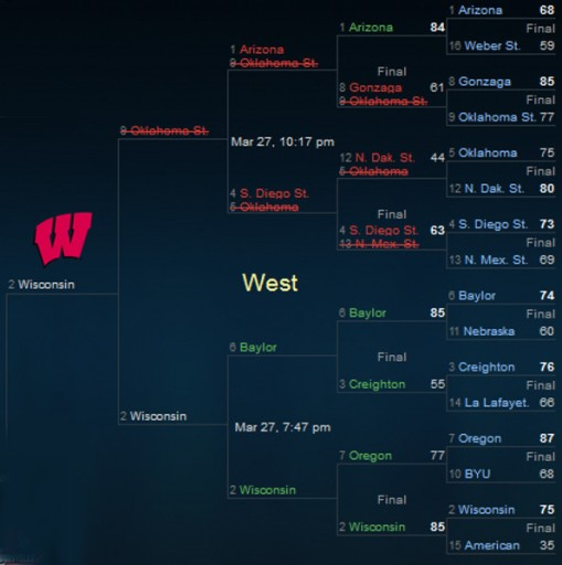 NCAA Tournament West Sweet 16 2014
