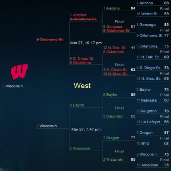 NCAA Tournament West Sweet 16 2014