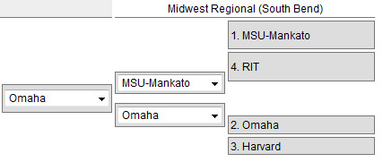 Frozen Four Midwest Region 2015