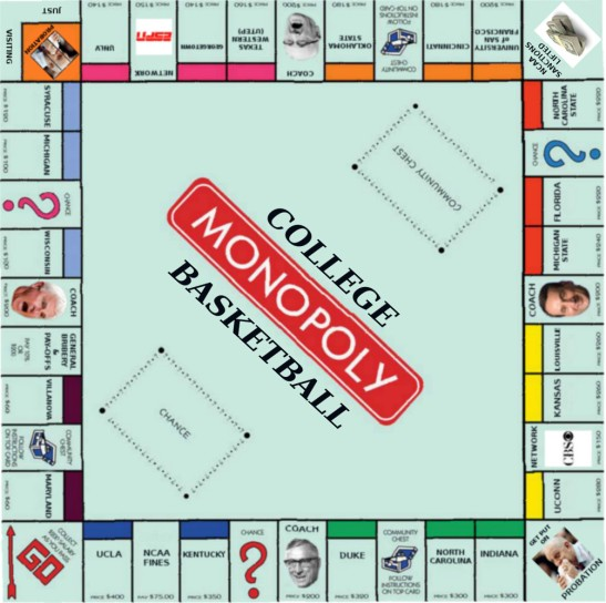 COLLEGE BASKETBALL MONOPOLY BOARD