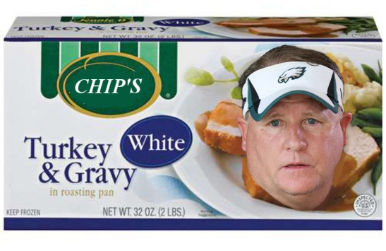 CHIP KELLY TURKEY LOAF