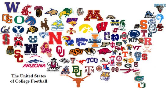 united states of college football